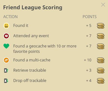 friend league scoring week 3
